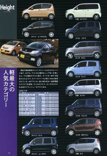 000kei2007p0041